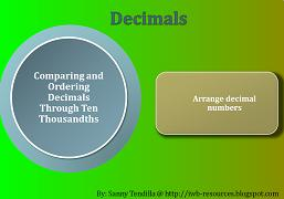 Interactive Whiteboard Lesson - Comparing and Ordering Decimals