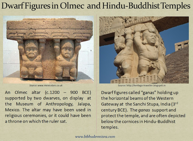 """An Olmec altar supported by two dwarves resembling the dwarf figures called """"ganas"""" in Hindu-Buddhist temples"""