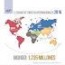 Ranking de los continentes más visitados por los turistas