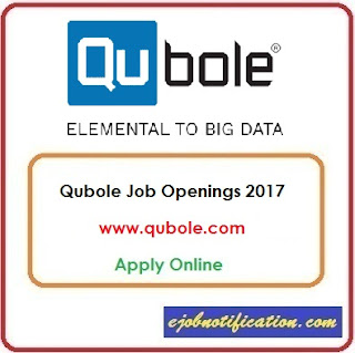 Qubole Hiring Freshers Testing Engineer Jobs in Bangalore Apply Online