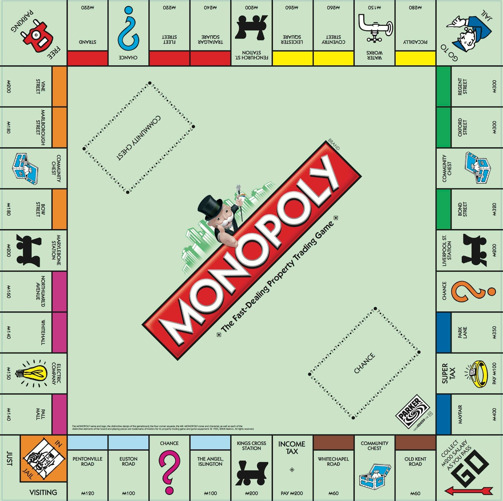 creativity productivity: DIY Monopoly Board