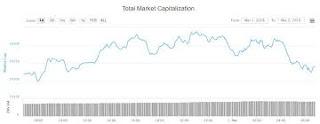 bitcoin mining charts 2018