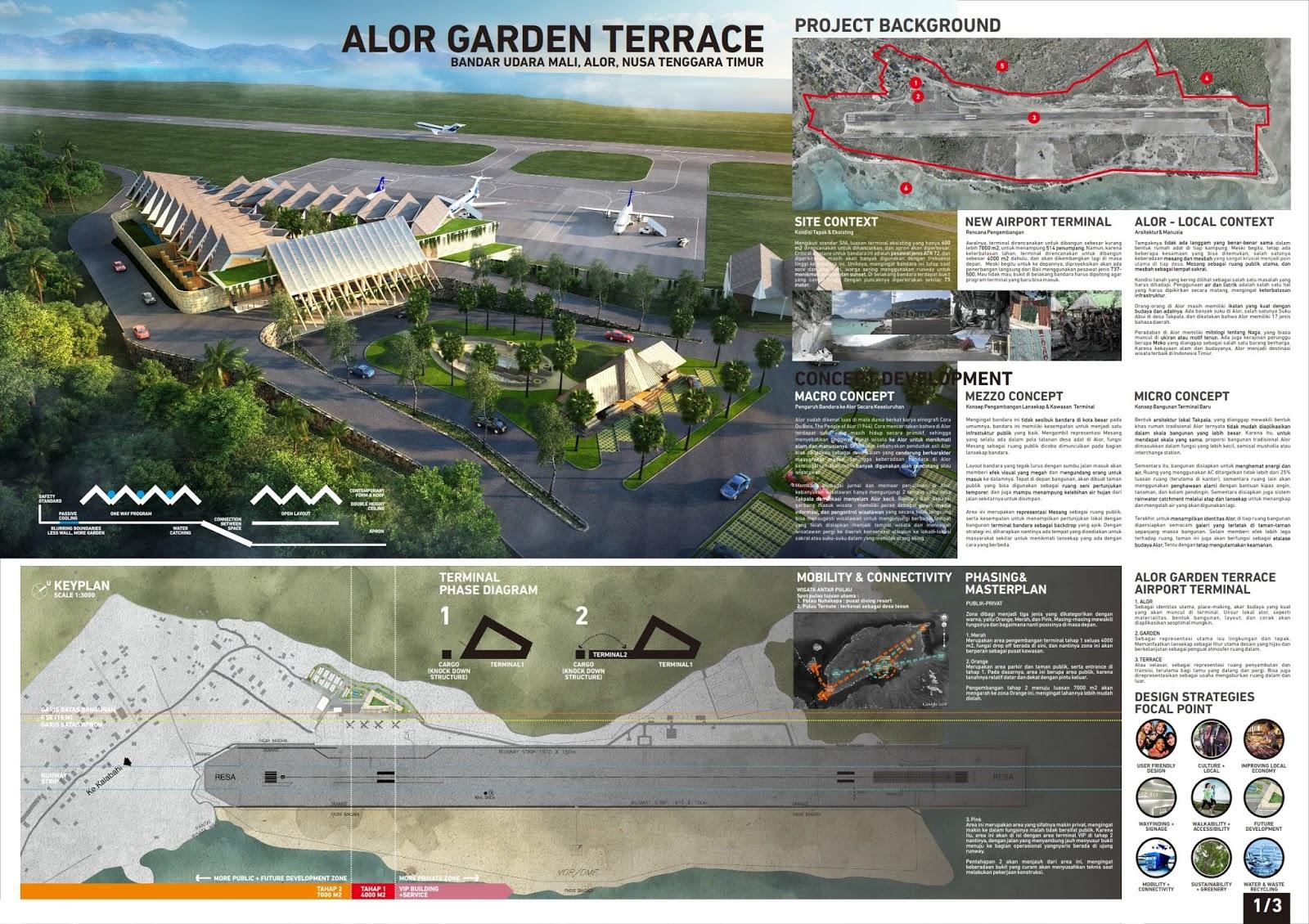 Propan Award 2015 Sayembara Desain Bandara Mali Alor NTT