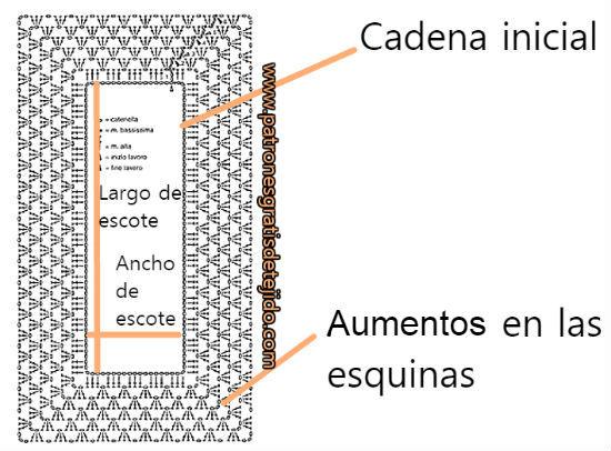 molde-tunica-ganchillo