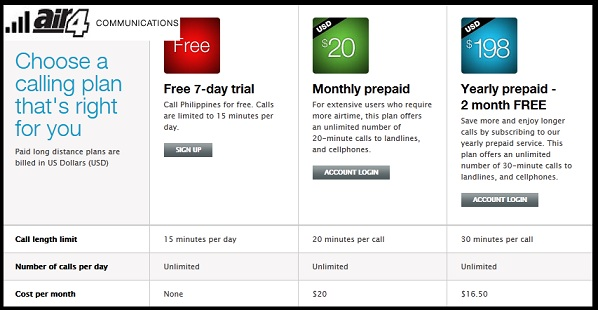 Free Calls From Mobile to Philippines (landline/Mobile) by