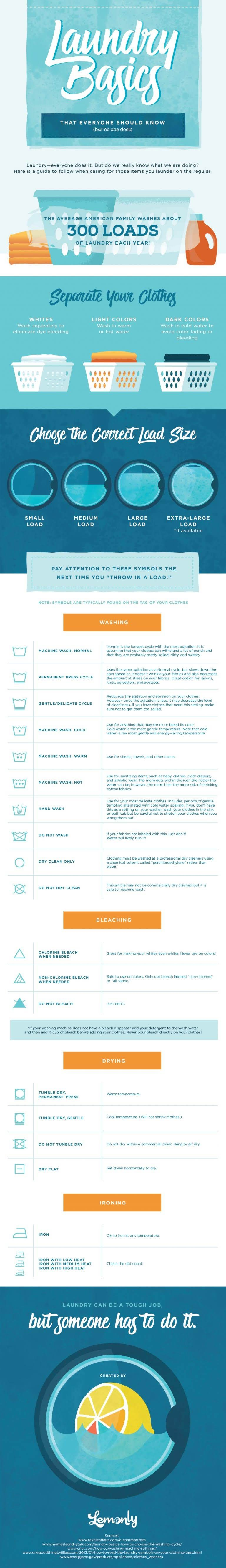 Laundry Basics #Infographic