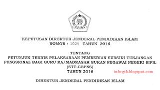 Pendataan Calon Penerima Tunjangan Fungsional Madrasah