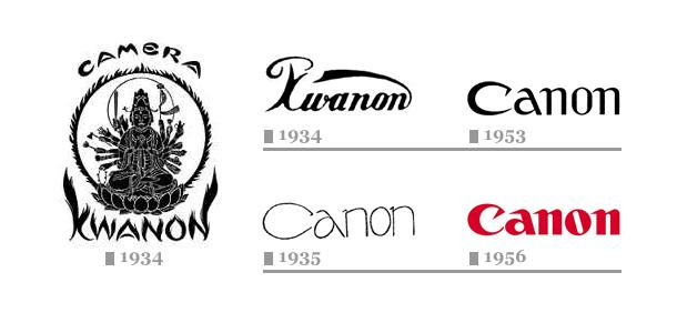 desain logo wordmark ikonik paling unik aneh kreatif referensi arti makna sejarah definisi filosofi perngertian simbol lambang bentuk visual