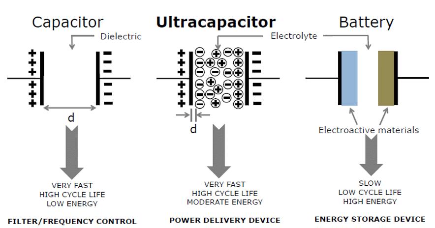 Karbon Aktif Untuk Aplikasi Energi Terbaru Karbonaktif