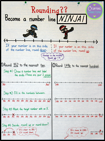 Use the number line to help upper elementary students understand the concept of rounding. Two free posters are included!