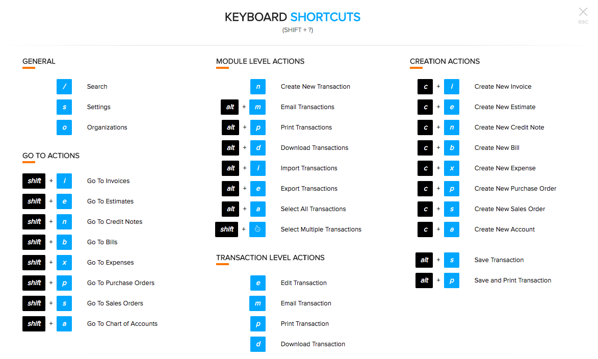 mac keyboard shortcuts for windows 10