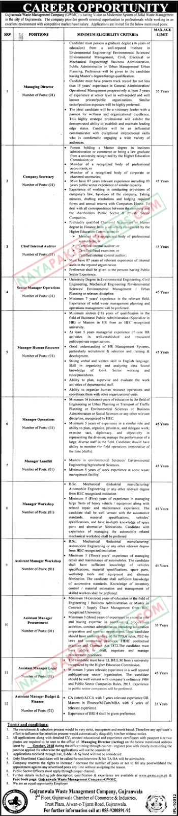 Latest Vacancies Announced in Gujranwala Waste Management Company GWMC 11 October 2018 - Naya Pakistan