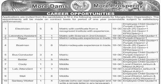 Jobs April 2019 for Mangla Dam