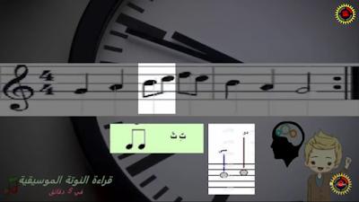 افضل طريقة لقراءة النوتة الموسيقية بي 3 خطوات في أقل من خمسة 5 دقائق