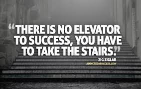 believe in yourself to be successful conflate