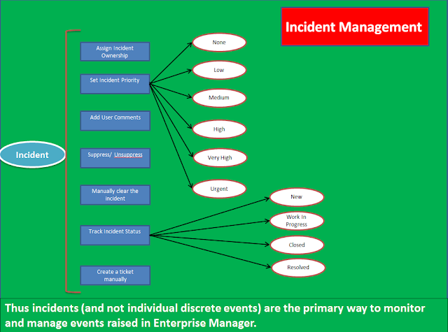 event management assignment This assignment of management agreement until the occurrence of an event of default this assignment may be executed in any number of counterparts.