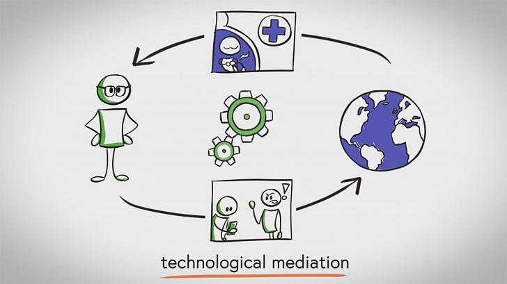 技術中介理論(technological mediation theory),強調技術同時形塑了世界呈現給人的樣貌,以及人類於世界中的活動