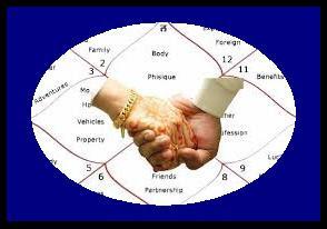 शादी के पहले गुण मिलान करना क्यों आवश्यक है? Shadi se pahle kundali kyo milai jaati hai?