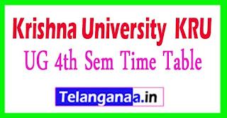Krishna University (KRU) UG 4th Sem Time Table 2017