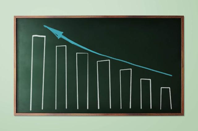 集客コストの計算が成長につながる