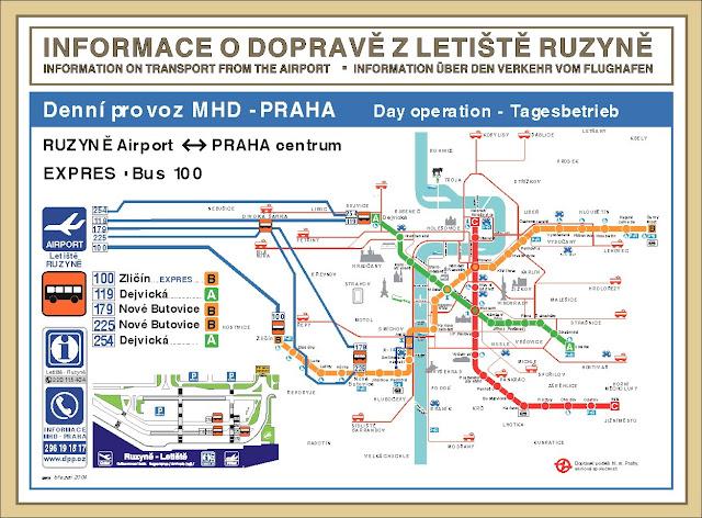 ¿Cómo ir del aeropuerto a Praga?
