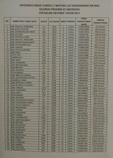 daftar antrian haji