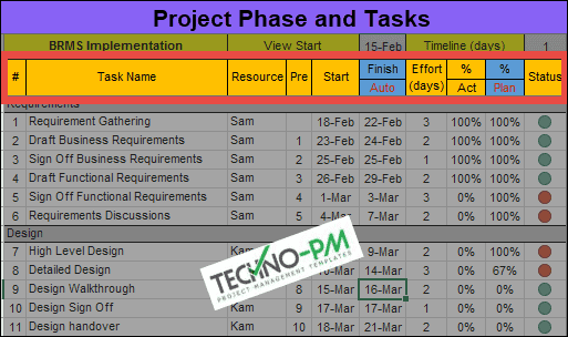 project plan templates, project plan template excel