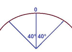 electrodynamometer-wattmeter-scale