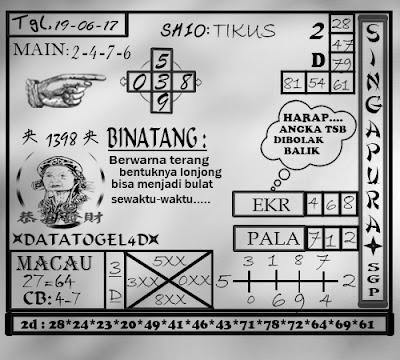 http://www.datatogel4d.com/2017/06/prediksi-togel-singapura-senin-19-06.html