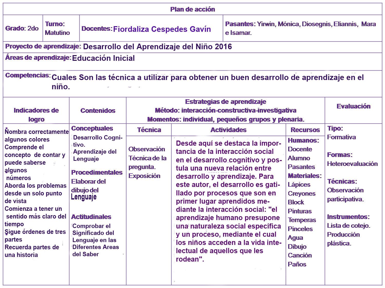 Educaci n inicial fiordalizag1129 for Planificacion de educacion inicial