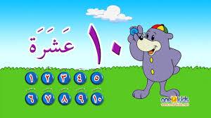 Angka dan Bilangan Bahasa Arab dari 1-100 beserta Artinya dan Cara Membacanya