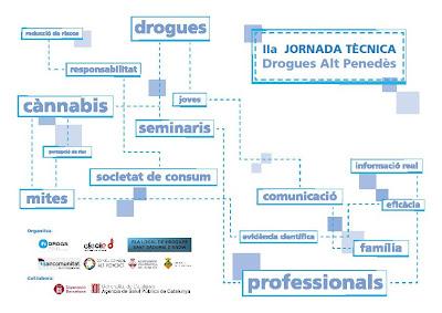 2a Jornada tècnica sobre drogues de l'Alt Penedès. Inscripcions obertes.