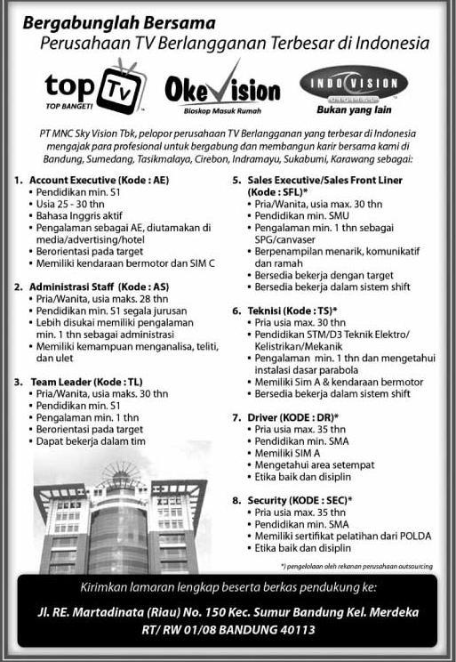 PROMO] 54% OFF Putra Jaya Hotel Yogyakarta Indonesia Cheap Hotels in