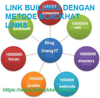 link building dengan metode blackhat