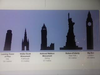 veže sveta v porovnaní s monumentom Williama Wallacea