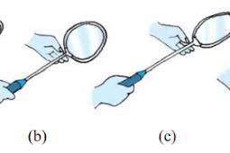 Cara Memegang Raket Bulu Tangkis dengan Benar