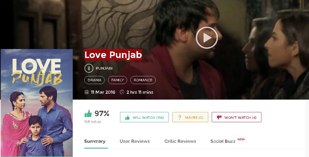 Punjabi movies download 300mb / The worst week of my life season 1