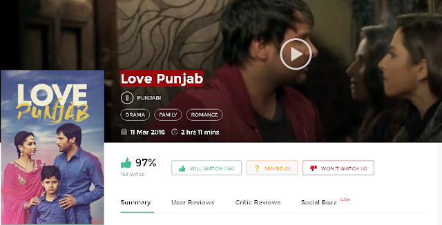 Love Punjab 2016 Full Punjabi Movie 700mb HD 300mb