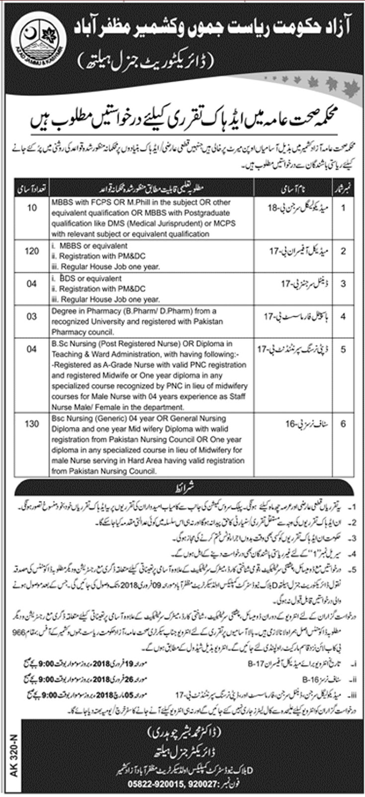 Jobs In Health Department Govt of AJK Muzaffarabad January 2018
