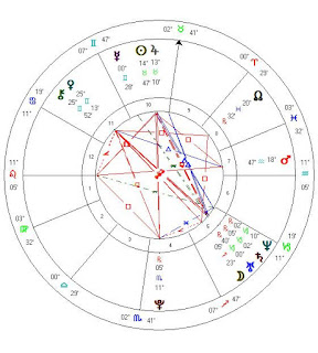 Yui Hatano birth chart & personality traits