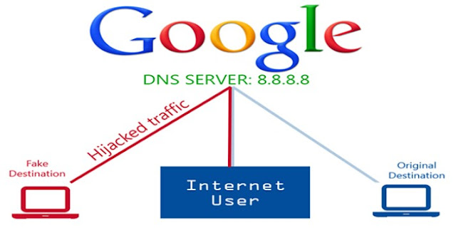 Google-Public-DNS-internet