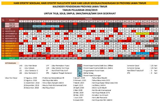 Hari Efektif, Hari Efektif Fakultatif, dan Hari Libur Sekolah/ Madrasah di Provinsi Jawa Timur Tahun Pelajaran 2018/2019