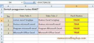 contoh data rumus Exact