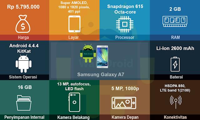 harga dan spesifikasi lengkap smartphone Samsung Galaxy A7