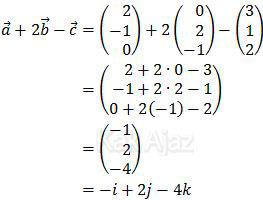 Penjumlahan dan pengurangan vektor, a + 2b - c