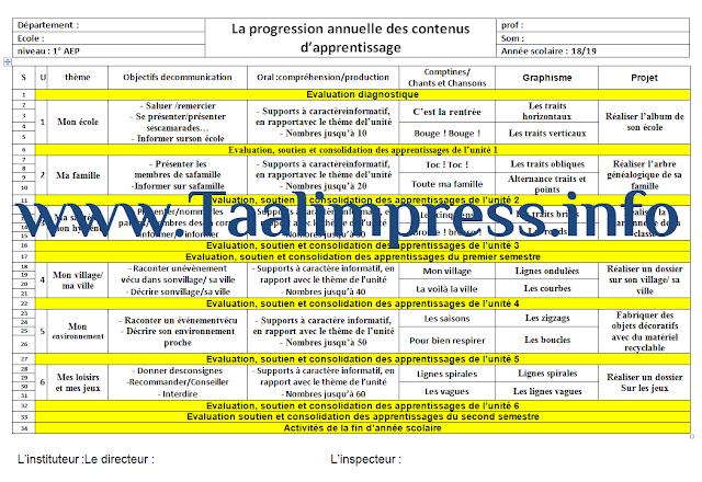 التوزيع السنوي فرنسية المستوى الأول ابتدائي La progression annuelle des contenus d'apprentissage