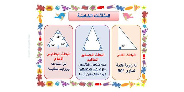 معلقات في اللغة العربية و الرياضيات للطور الإبتدائي