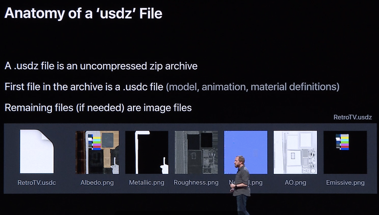 PIPELINE / Understanding USDZ Format for Augmented Reality (iOS 12