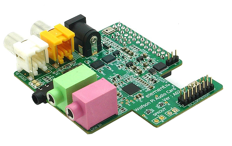 Embedded Systems Design: Understanding I2S interface - Part 1