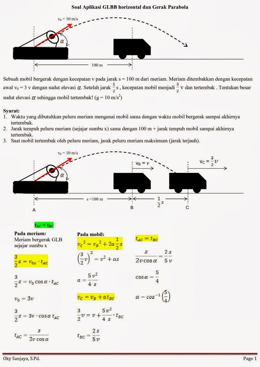 Fisika Siswa Soal Aplikasi Glbb Horizontal Dan Gerak Parabola